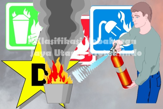 klasifikasi kebakaran